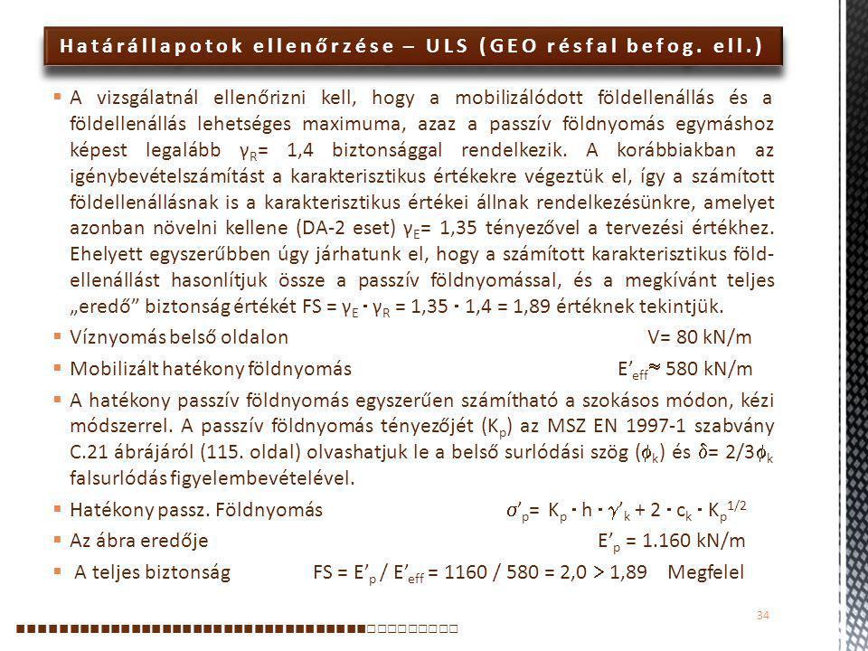 Határállapotok ellenőrzése – ULS (GEO résfal befog. ell.)
