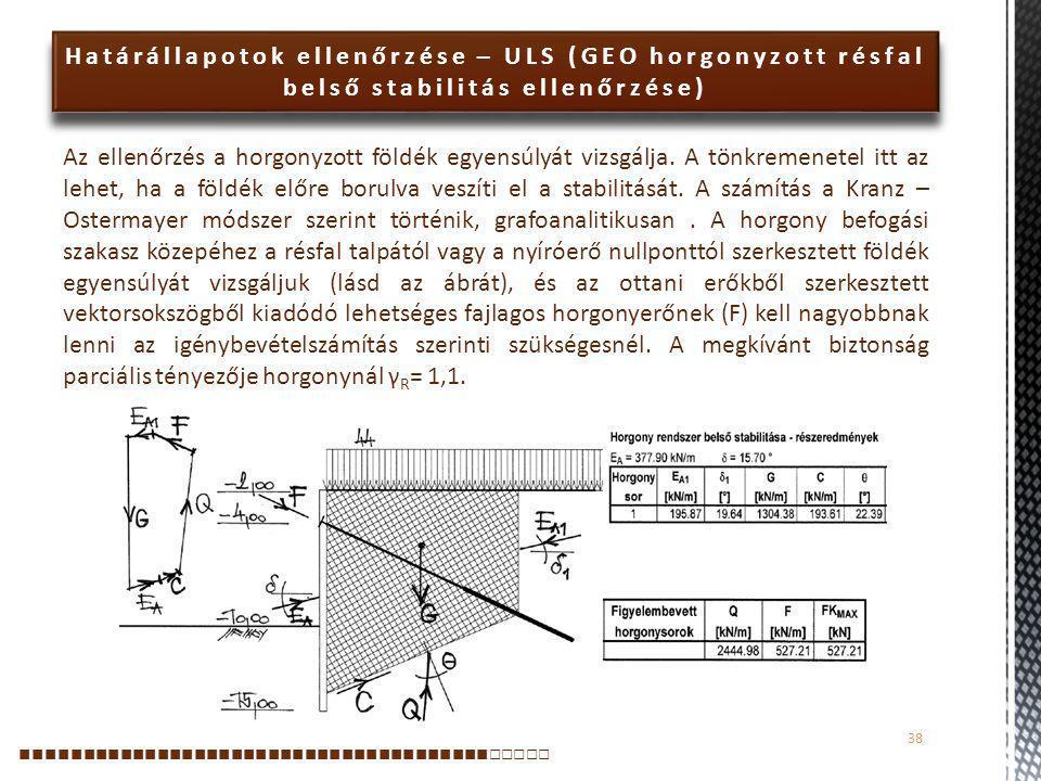 Határállapotok ellenőrzése – ULS (GEO horgonyzott résfal belső stabilitás ellenőrzése)