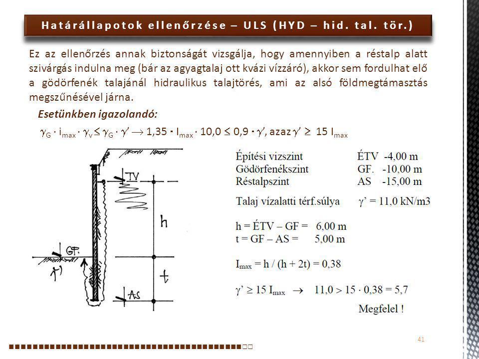 Határállapotok ellenőrzése – ULS (HYD – hid. tal. tör.)