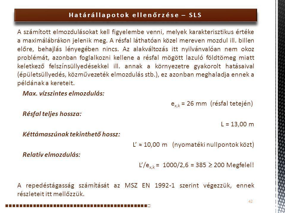 Határállapotok ellenőrzése – SLS