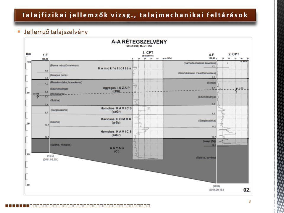 Talajfizikai jellemzők vizsg., talajmechanikai feltárások