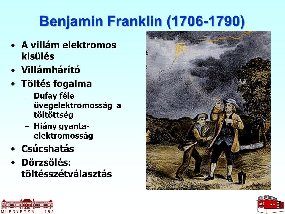 Benjamin Franklin (1706-1790) A villám elektromos kisülés Villámhárító