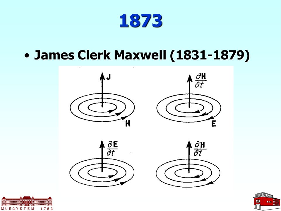 1873 James Clerk Maxwell (1831-1879)
