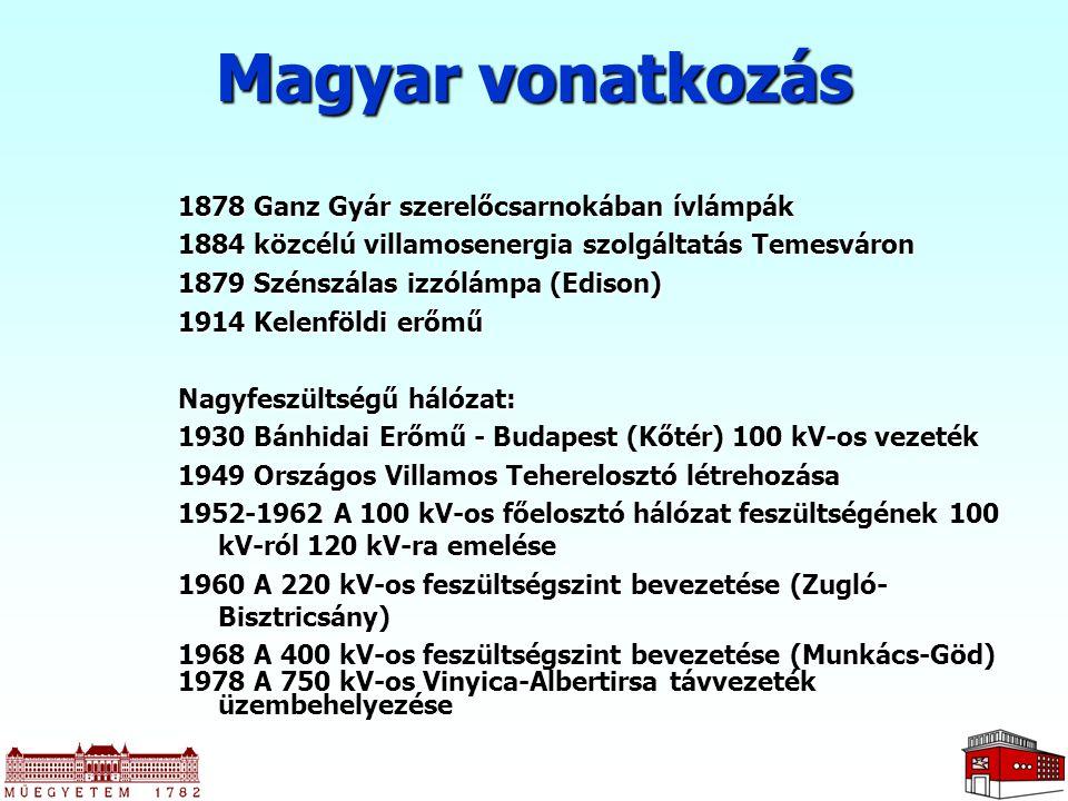 Magyar vonatkozás 1878 Ganz Gyár szerelőcsarnokában ívlámpák