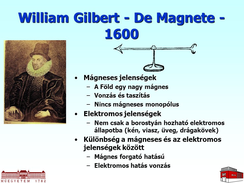 William Gilbert - De Magnete -1600