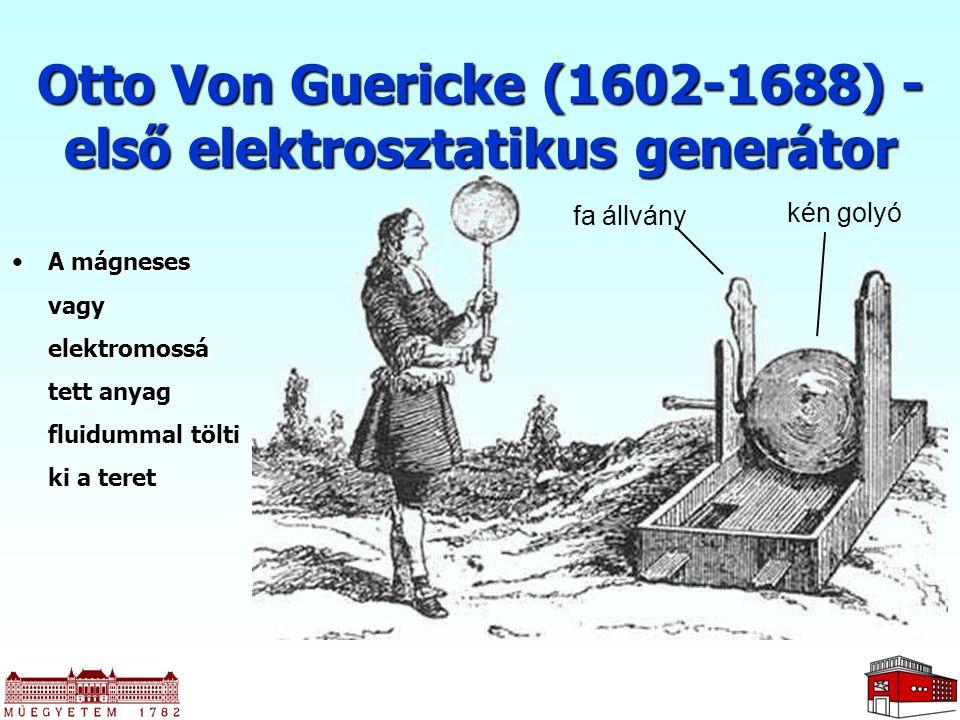Otto Von Guericke (1602-1688) - első elektrosztatikus generátor