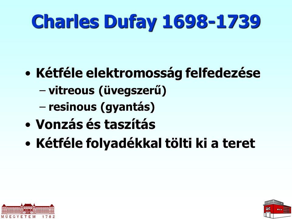 Charles Dufay 1698-1739 Kétféle elektromosság felfedezése