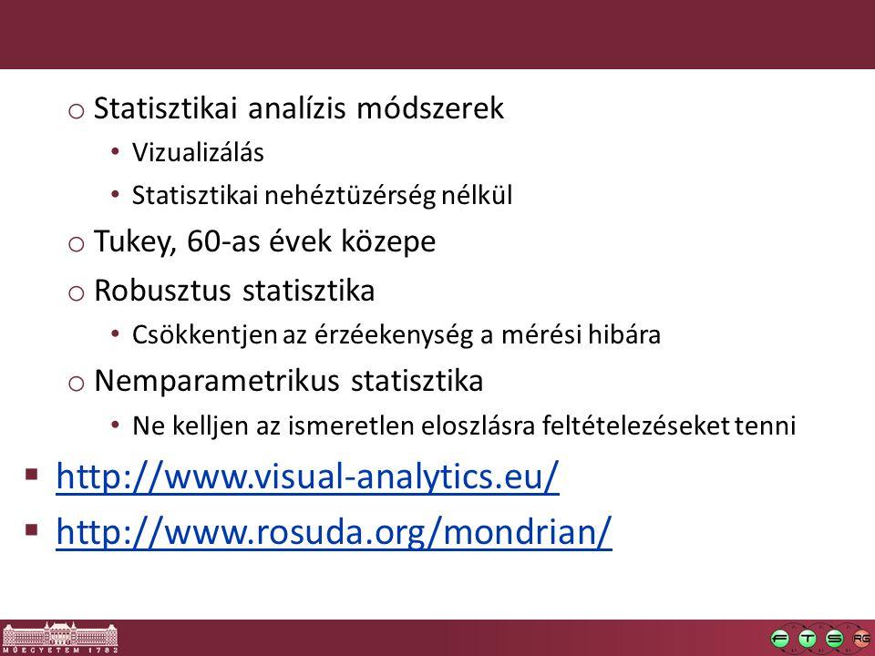 http://www.visual-analytics.eu/ http://www.rosuda.org/mondrian/