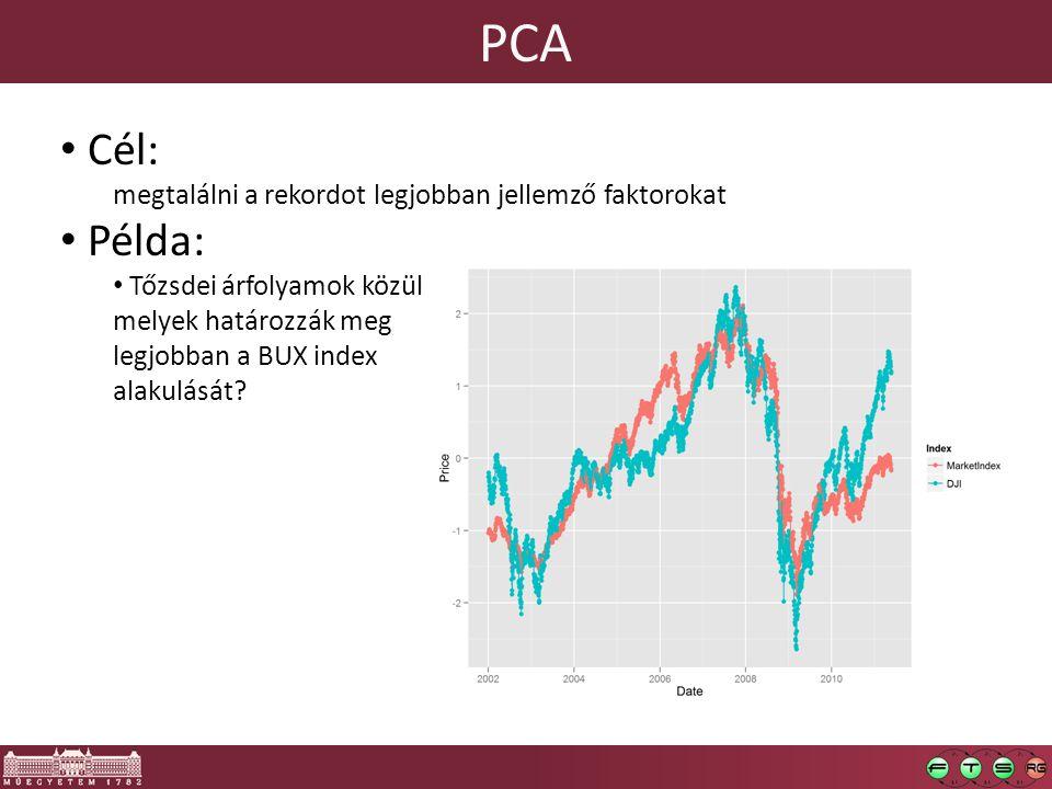 PCA Cél: Példa: megtalálni a rekordot legjobban jellemző faktorokat