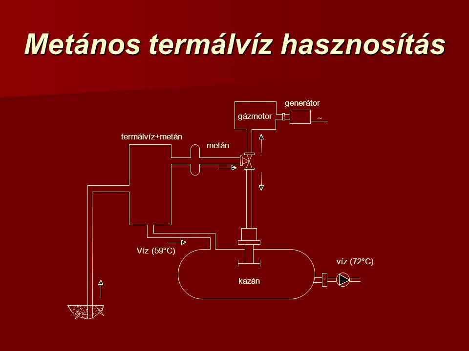 Metános termálvíz hasznosítás