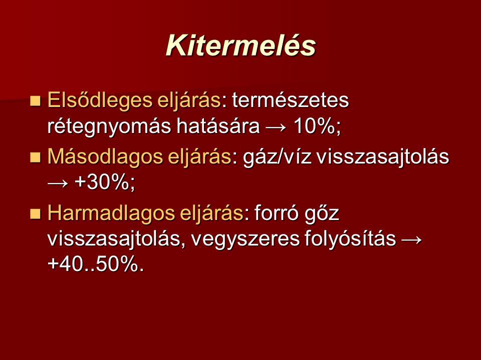 Kitermelés Elsődleges eljárás: természetes rétegnyomás hatására → 10%;