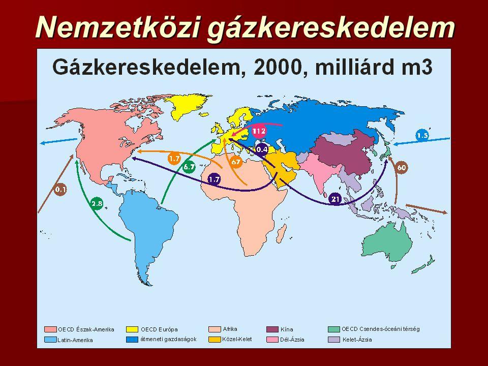 Nemzetközi gázkereskedelem