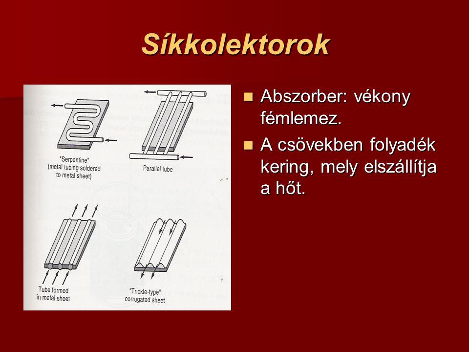 Síkkolektorok Abszorber: vékony fémlemez.