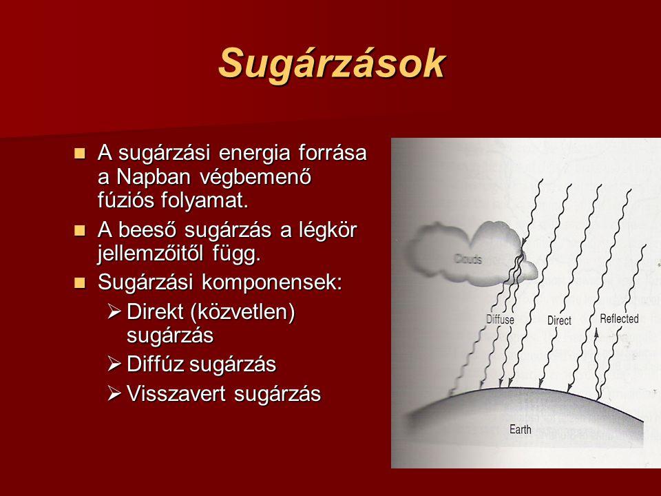 Sugárzások A sugárzási energia forrása a Napban végbemenő fúziós folyamat. A beeső sugárzás a légkör jellemzőitől függ.