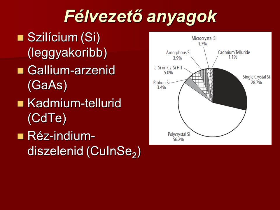 Félvezető anyagok Szilícium (Si) (leggyakoribb) Gallium-arzenid (GaAs)