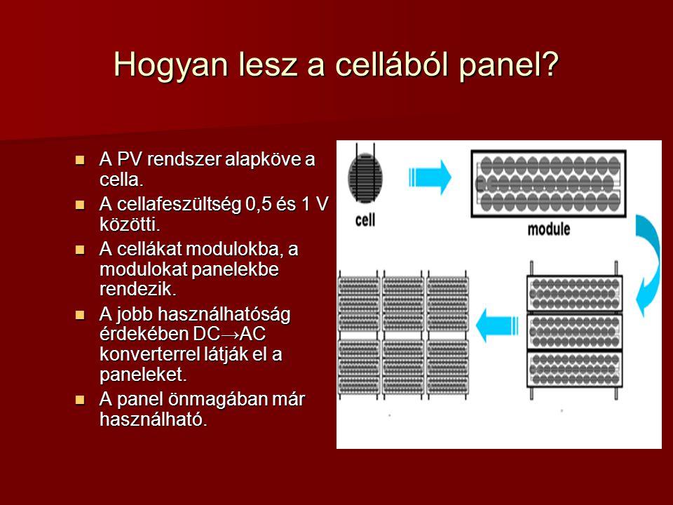Hogyan lesz a cellából panel