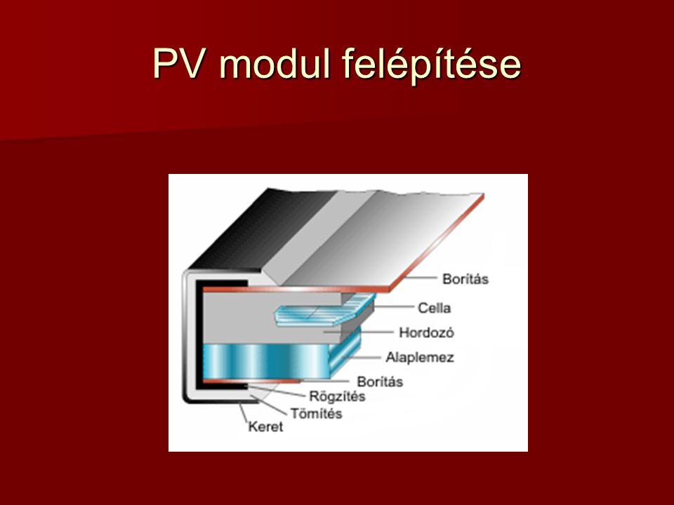 PV modul felépítése