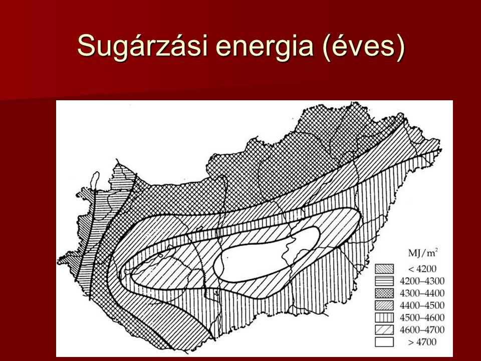 Sugárzási energia (éves)