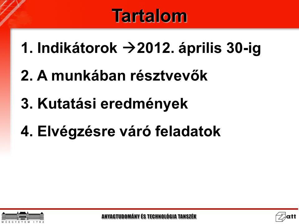 Tartalom 1. Indikátorok 2012. április 30-ig 2. A munkában résztvevők