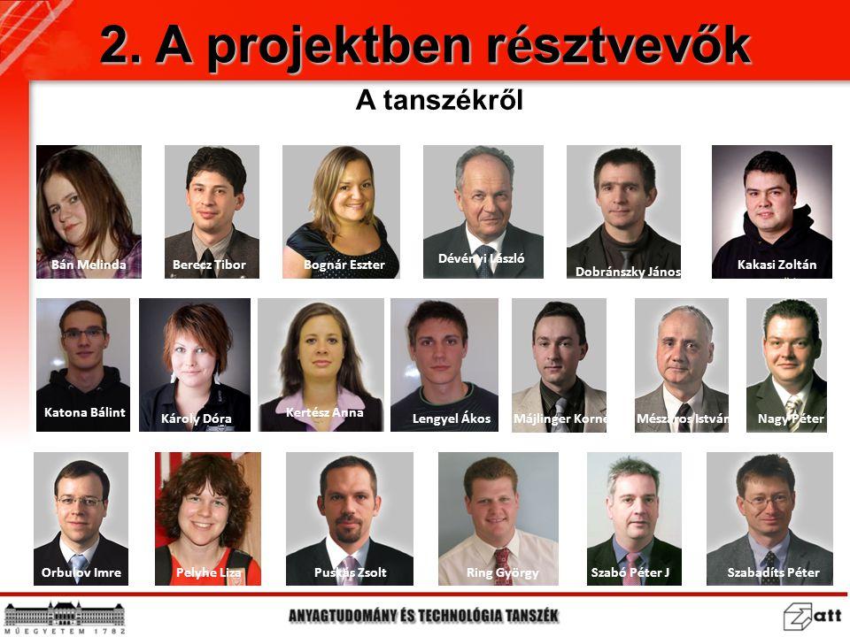 2. A projektben résztvevők
