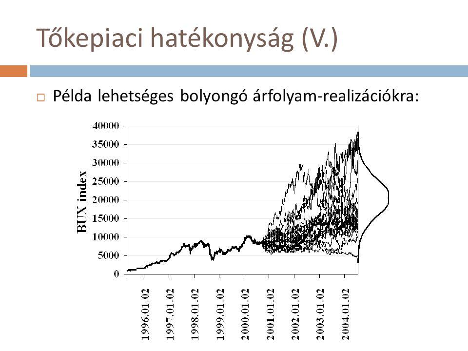 Tőkepiaci hatékonyság (V.)