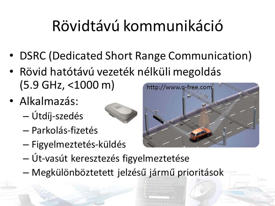 Rövidtávú kommunikáció