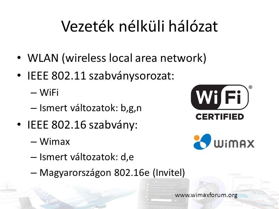 Vezeték nélküli hálózat