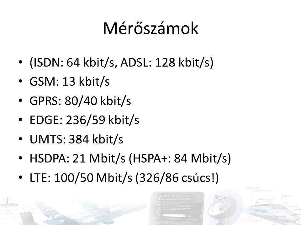 Mérőszámok (ISDN: 64 kbit/s, ADSL: 128 kbit/s) GSM: 13 kbit/s