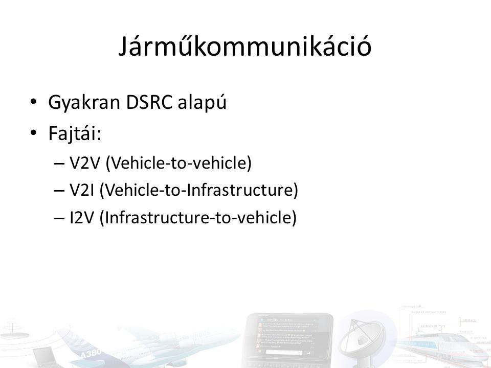Járműkommunikáció Gyakran DSRC alapú Fajtái: V2V (Vehicle-to-vehicle)