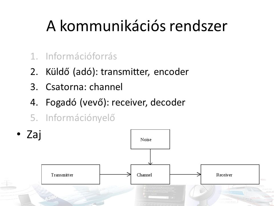 A kommunikációs rendszer