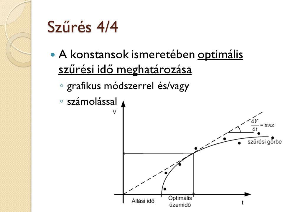 Szűrés 4/4 A konstansok ismeretében optimális szűrési idő meghatározása. grafikus módszerrel és/vagy.