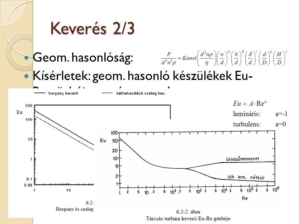 Keverés 2/3 Geom. hasonlóság: