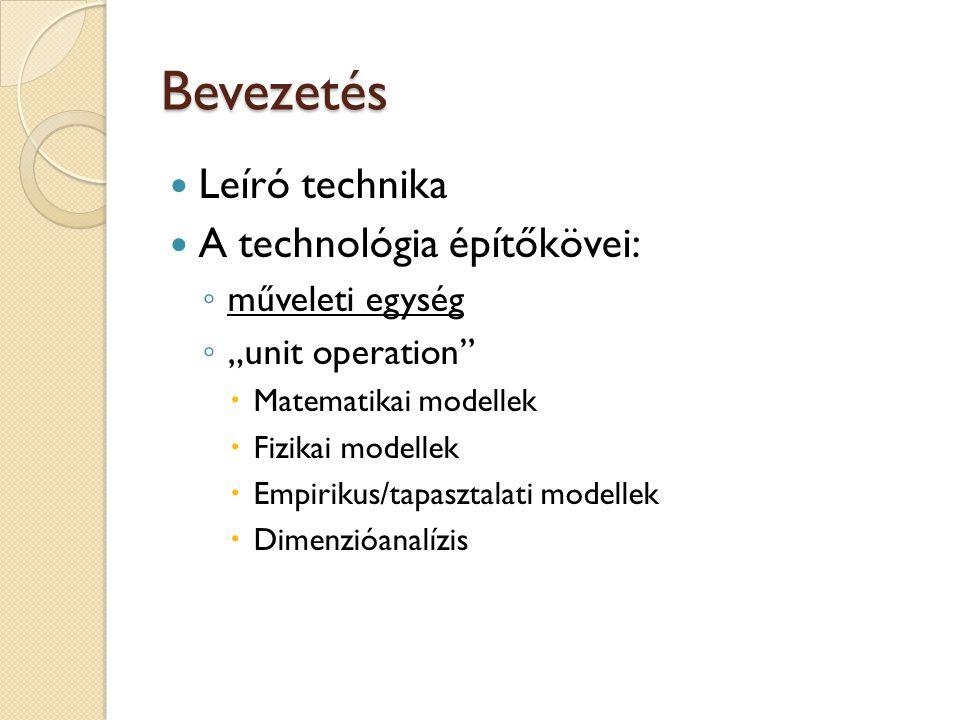 Bevezetés Leíró technika A technológia építőkövei: műveleti egység