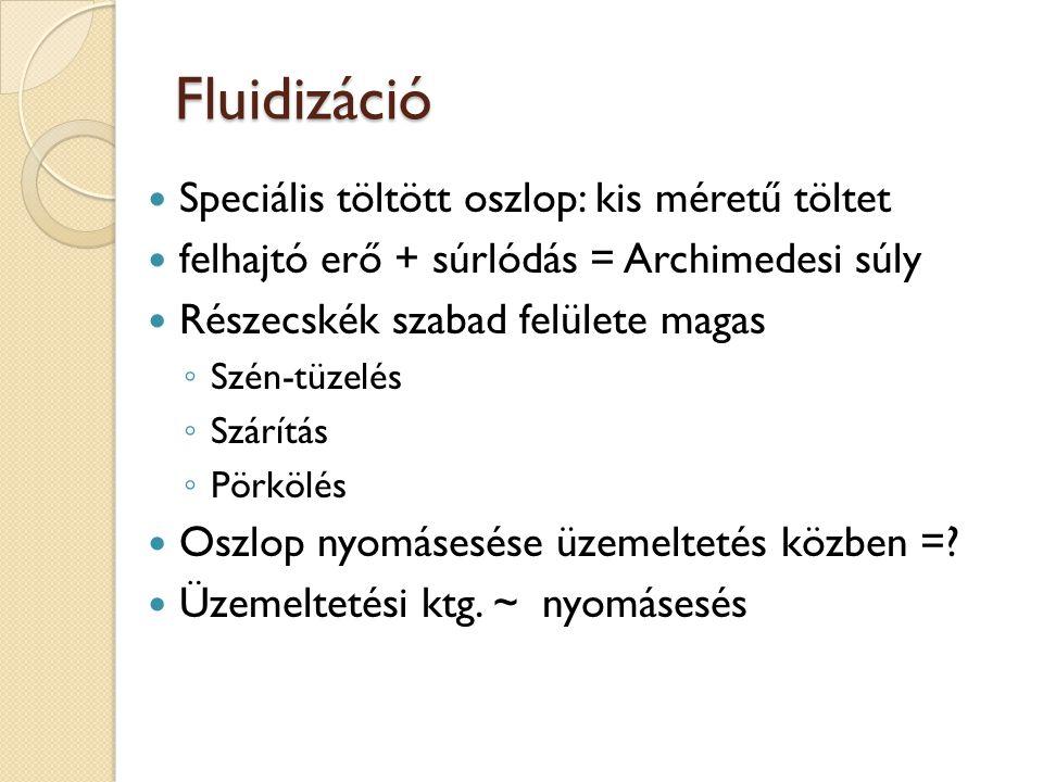 Fluidizáció Speciális töltött oszlop: kis méretű töltet