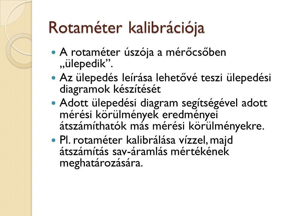 Rotaméter kalibrációja