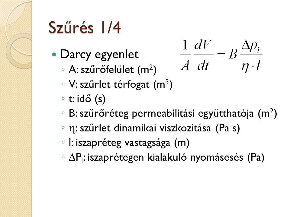 Szűrés 1/4 Darcy egyenlet A: szűrőfelület (m2)