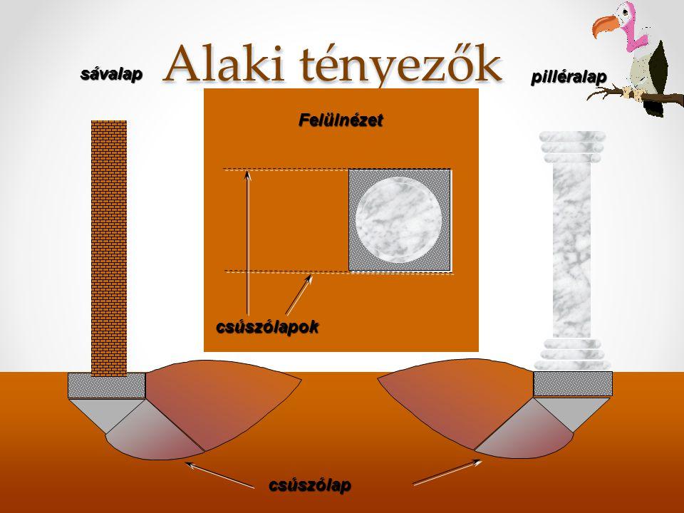 Alaki tényezők sávalap pilléralap csúszólapok Felülnézet csúszólap