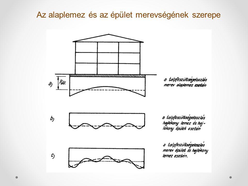 Az alaplemez és az épület merevségének szerepe