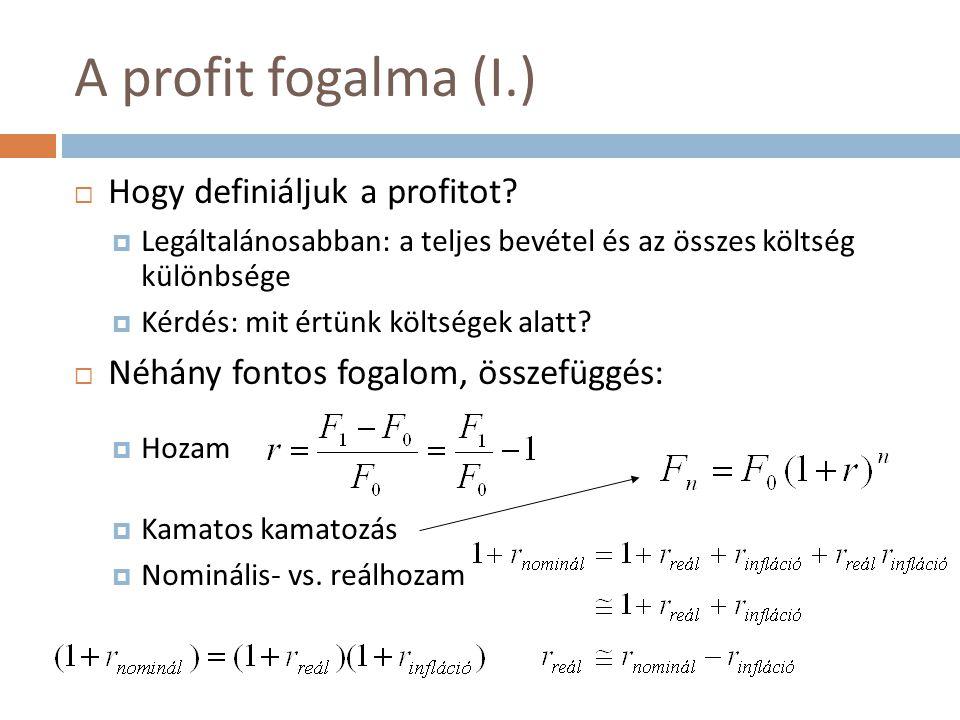 A profit fogalma (I.) Hogy definiáljuk a profitot