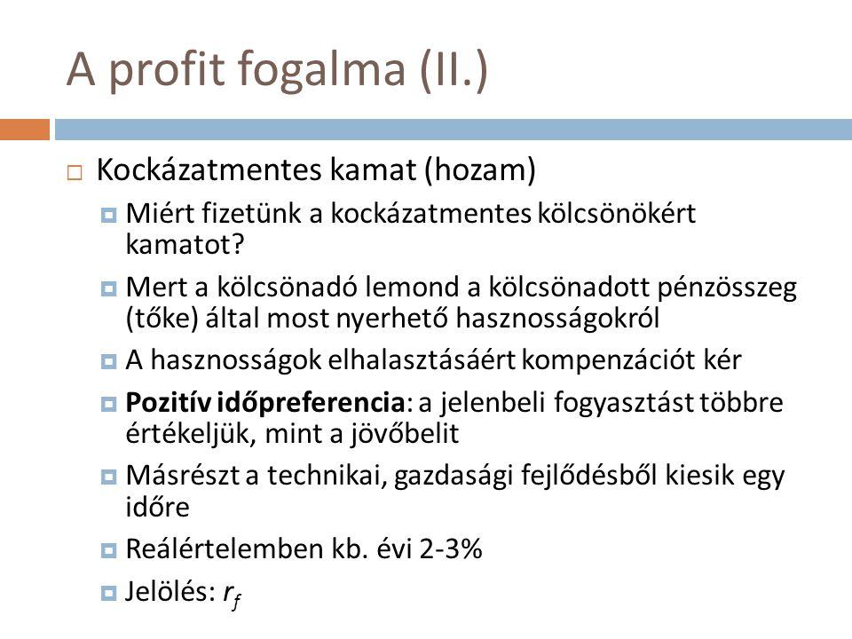A profit fogalma (II.) Kockázatmentes kamat (hozam)