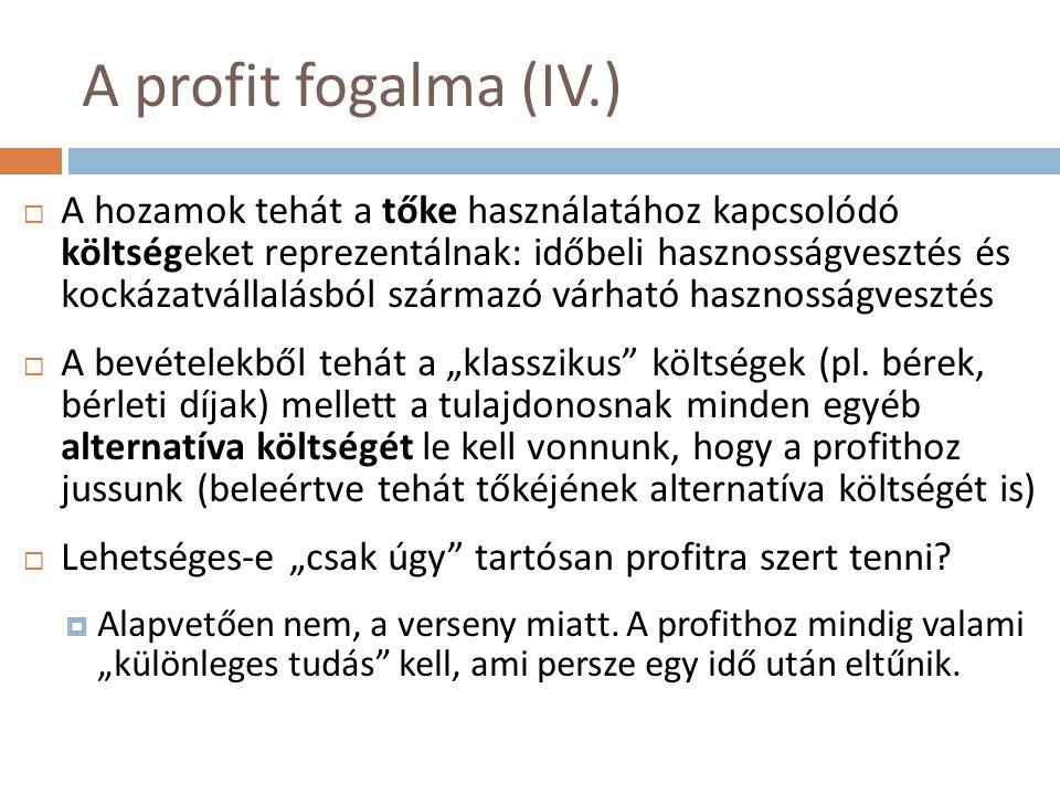 A profit fogalma (IV.)