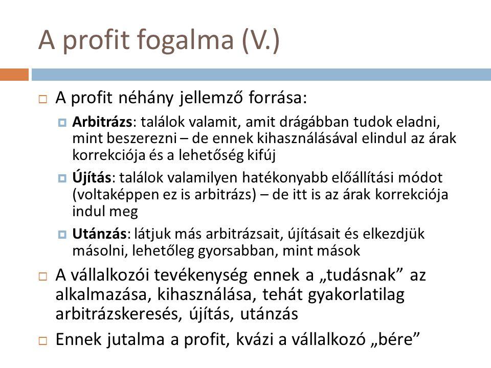A profit fogalma (V.) A profit néhány jellemző forrása: