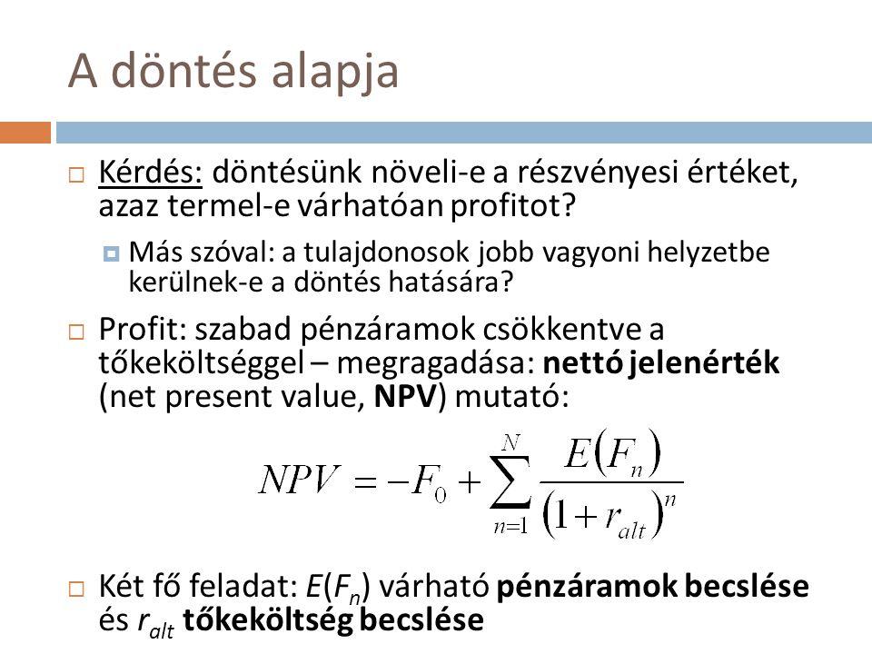 A döntés alapja Kérdés: döntésünk növeli-e a részvényesi értéket, azaz termel-e várhatóan profitot