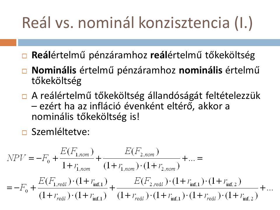 Reál vs. nominál konzisztencia (I.)