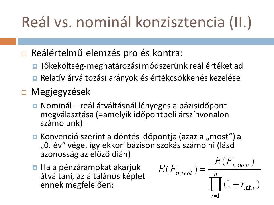 Reál vs. nominál konzisztencia (II.)
