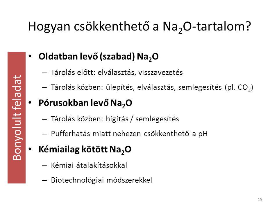 Hogyan csökkenthető a Na2O-tartalom