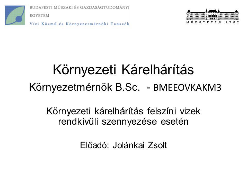 Környezeti Kárelhárítás Környezetmérnök B.Sc. - BMEEOVKAKM3