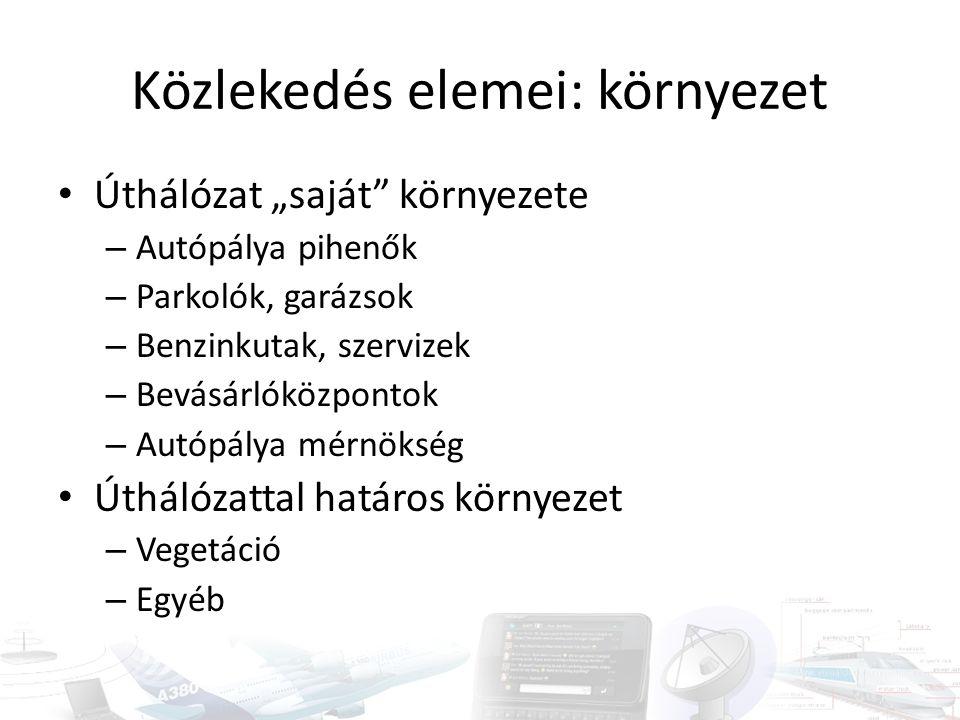 Közlekedés elemei: környezet