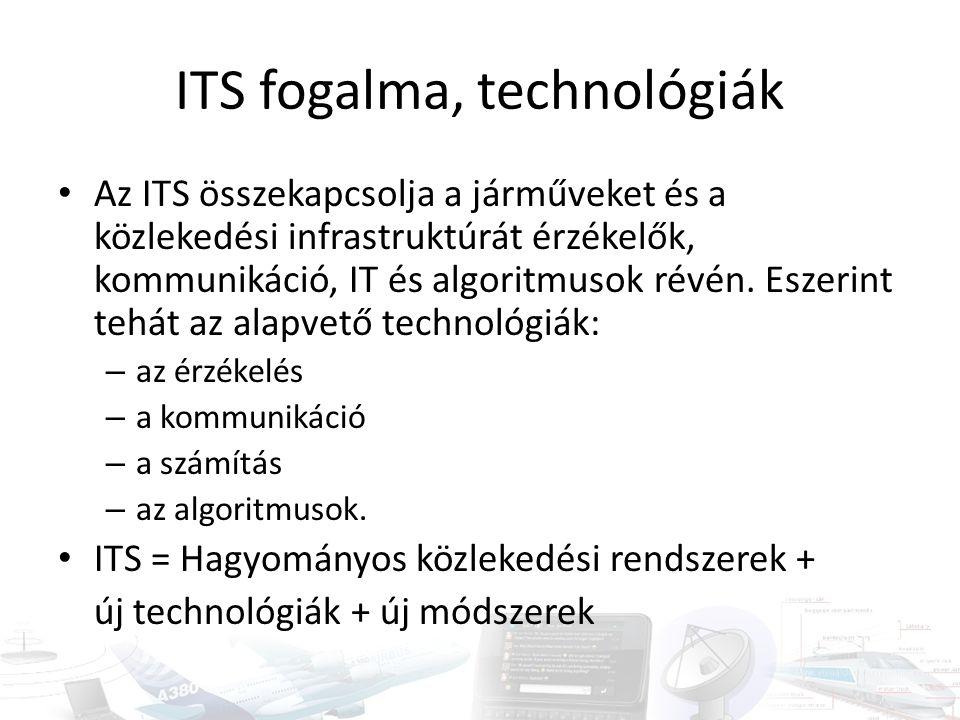 ITS fogalma, technológiák
