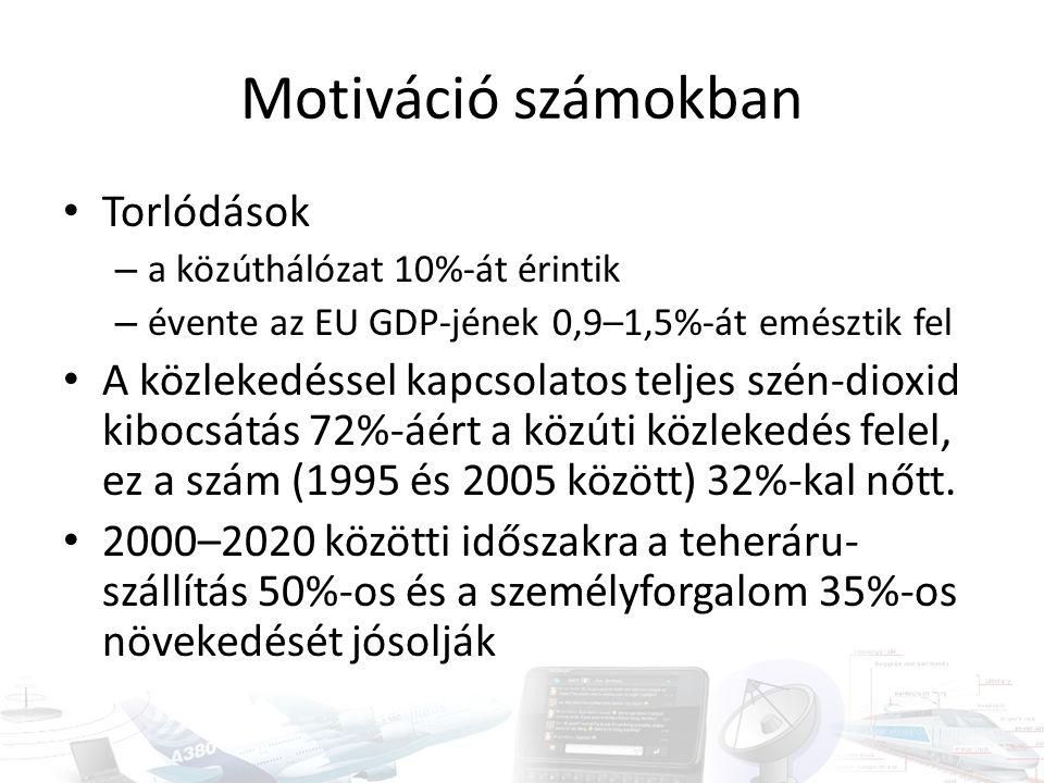 Motiváció számokban Torlódások